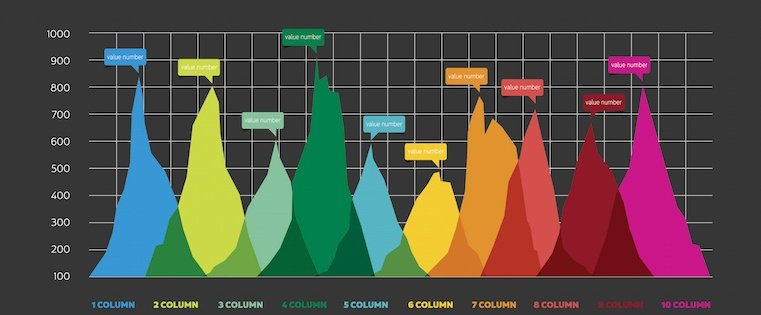 17 Data Visualization Resources You Should Bookmark