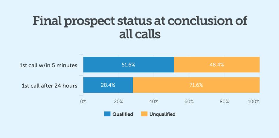 final-prospect-status-4.png