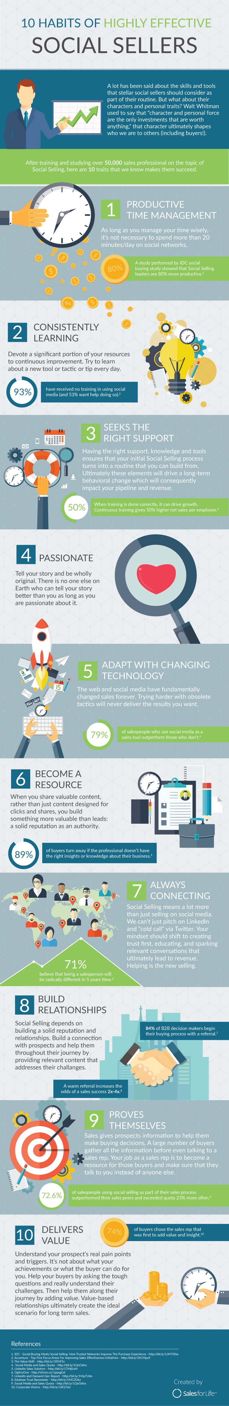 10-habits-highly-effective-social-sellers-infographic1.jpg