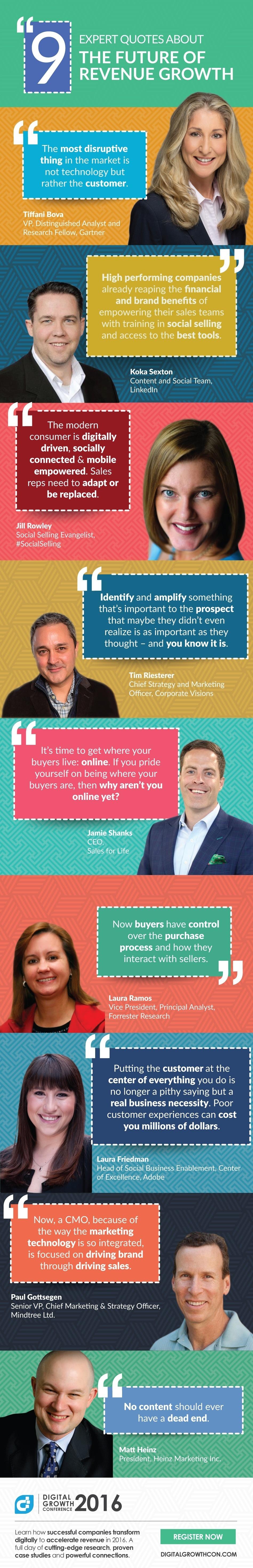 9-expert-quotes-digital-revenue-infographic.jpg