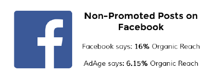 Facebook_reach.png