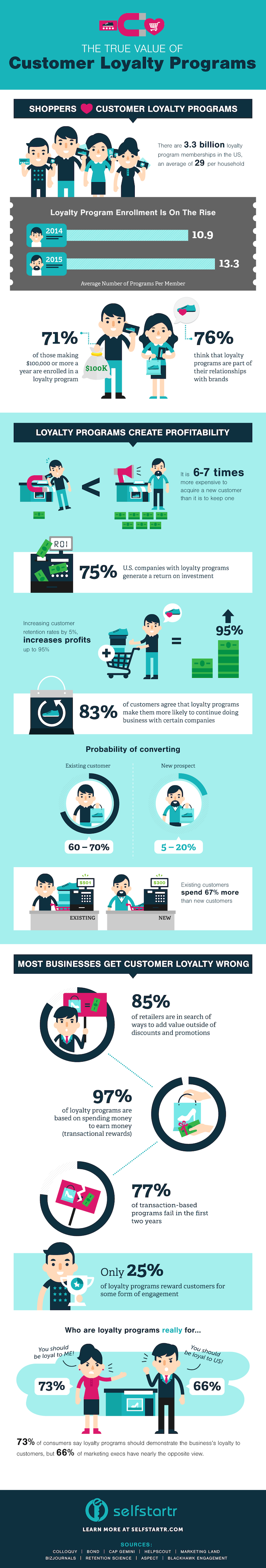 customer-loyalty-programs-infographic.png