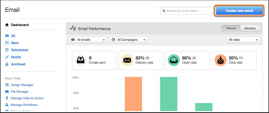Cómo crear y enviar mensajes de correo electrónico