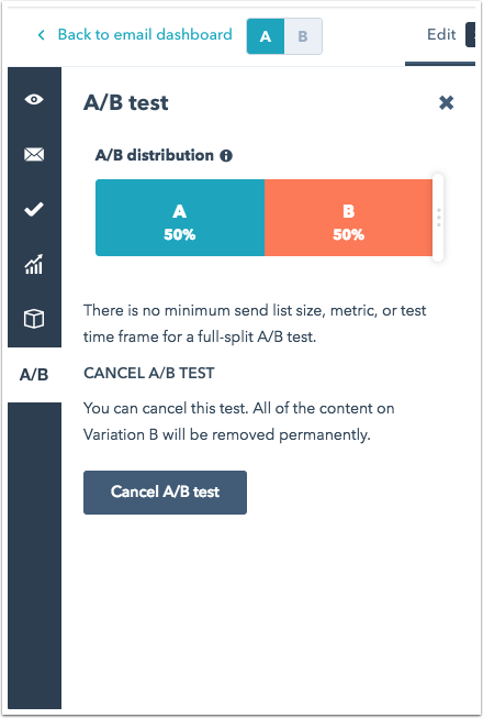 How to utilize A/B testing in email