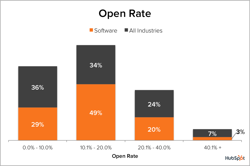 OpenRate-SW-vs-Others