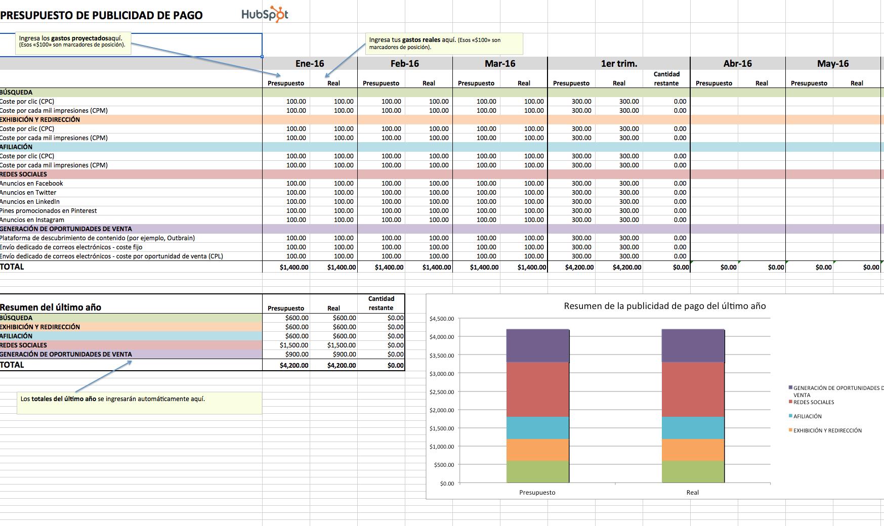 Descarga las 8 plantillas de presupuestos para controlar los gastos ...