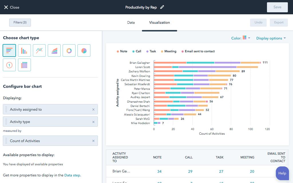 Dashboard & Reporting Software | HubSpot