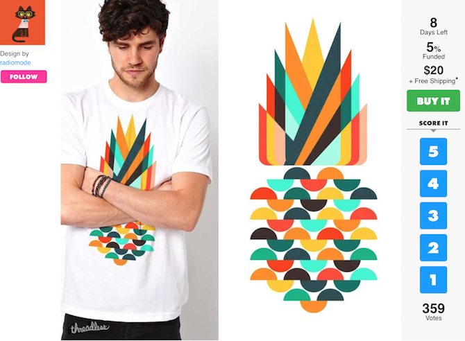 threadless example