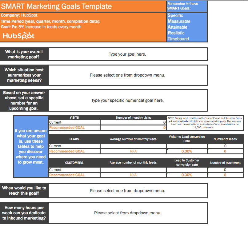 SMART Marketing Goals Template