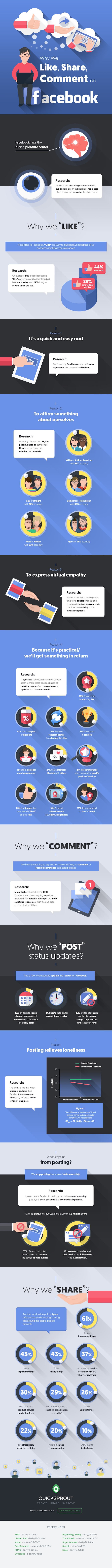 Why-We-Like-Share-Comment-on-Facebook-infographic.jpg