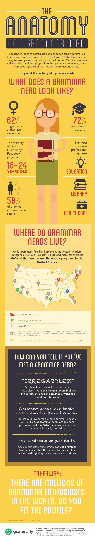 anatomy-grammar-nerd-infographic.jpg