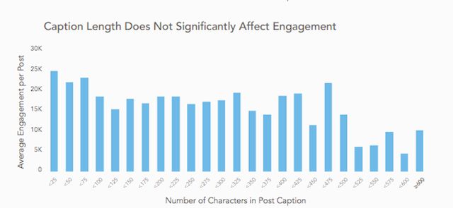 caption-length-engagement-instagram.png