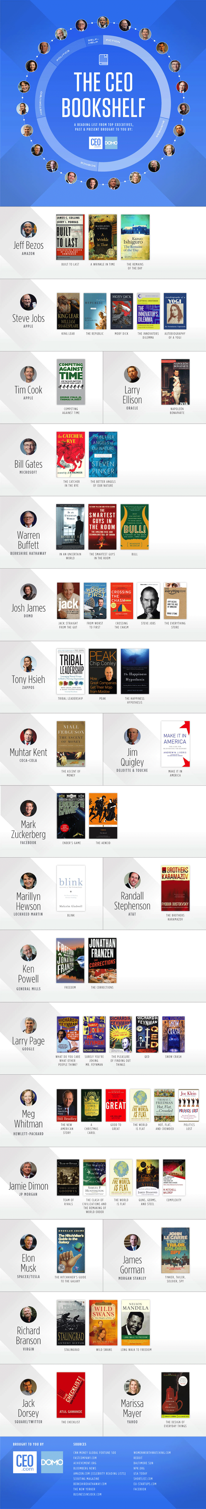 ceo-favorite-books.png
