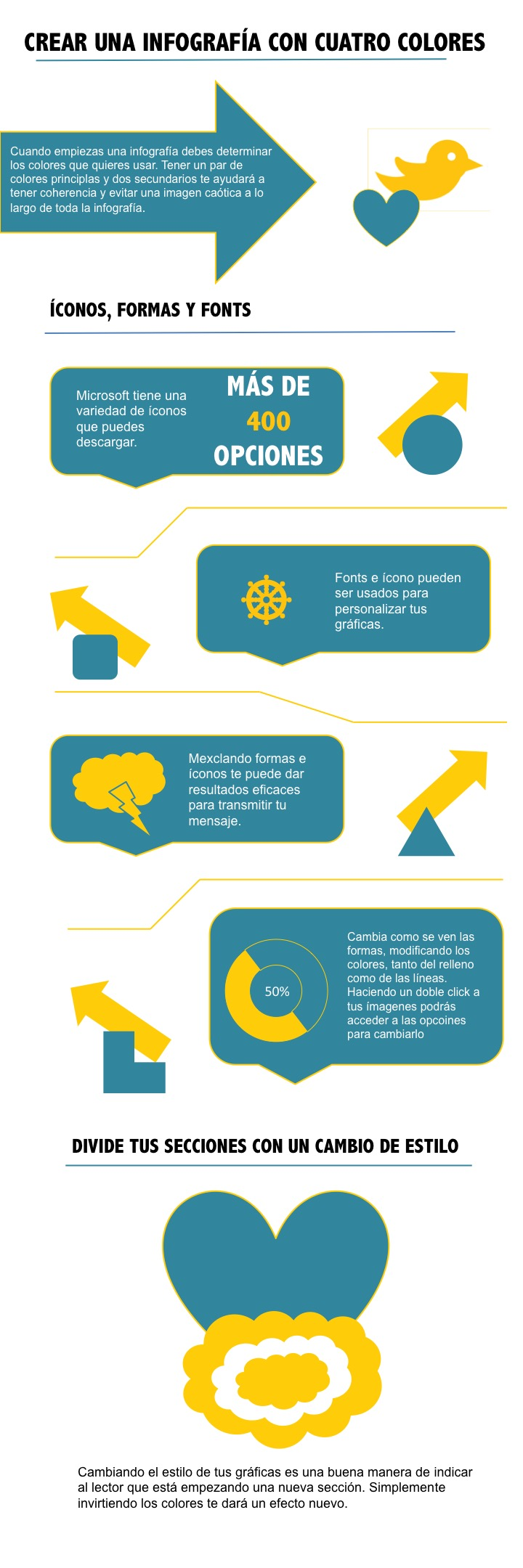 7 plantillas para hacer infografías sin Photoshop ⋆ Tuit Marketing