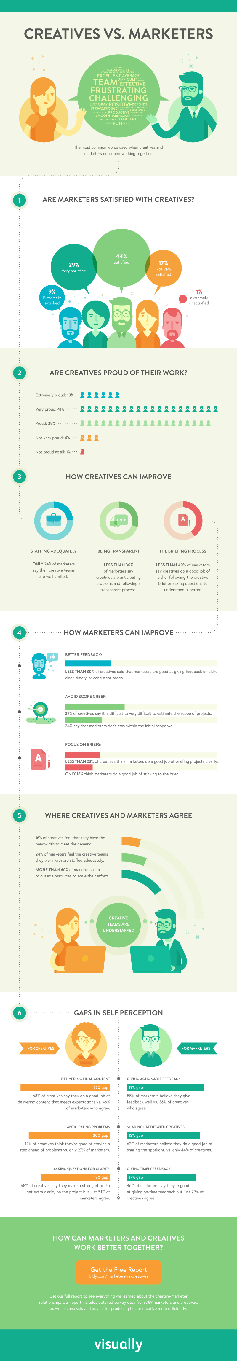 creatives-and-marketers-infographic.png