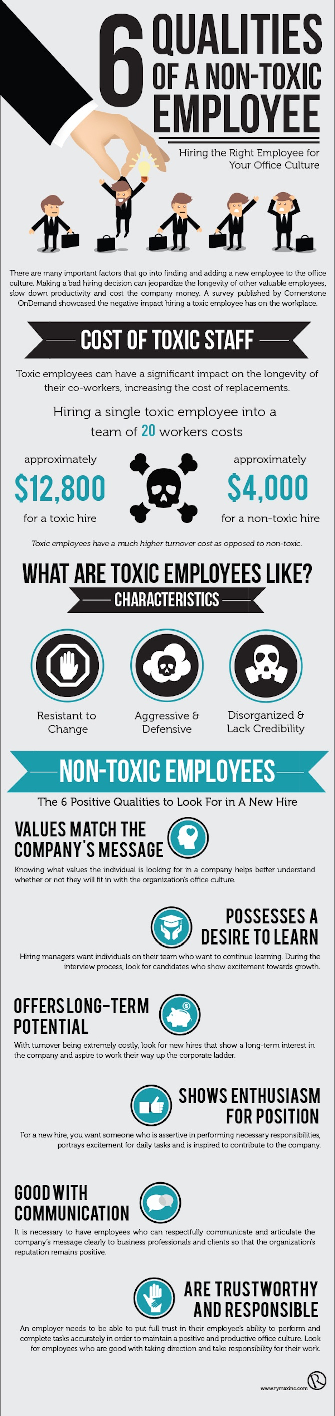 hiring-non-toxic-employees-infographic.jpg