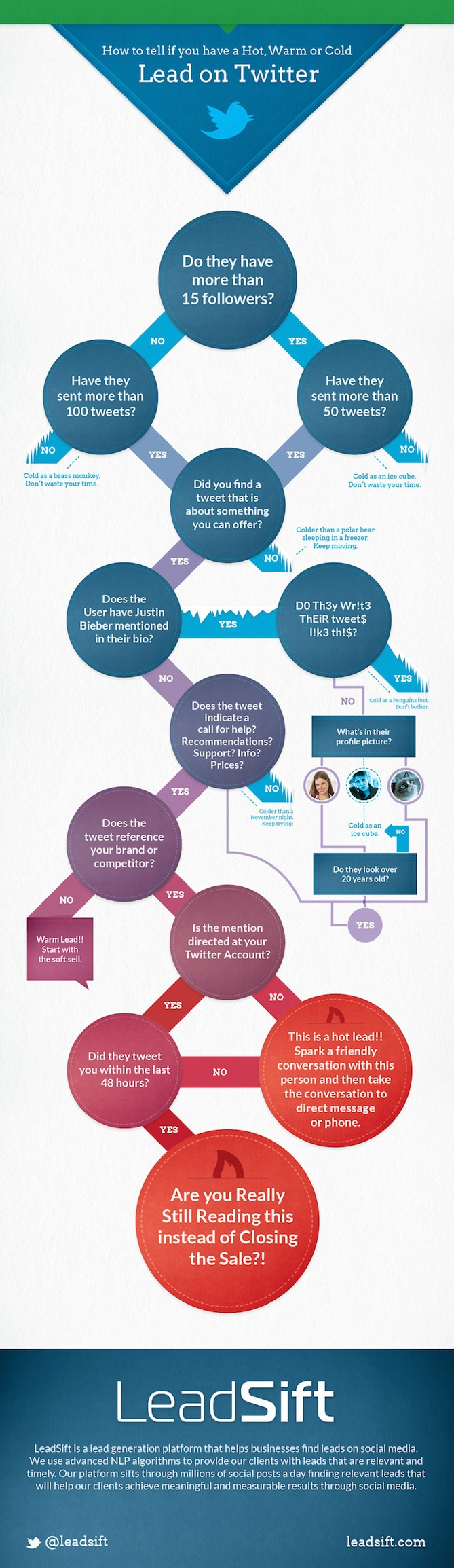 how-to-twitter-leads-infographic.jpg