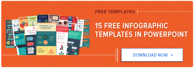How to make an infographic in under an hour 15 free infographic download 15 free infographic templates toneelgroepblik Gallery