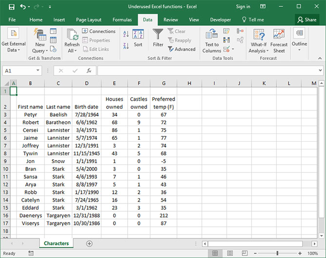 How To Work Faster In Excel 6 Helpful Tips Features Southern