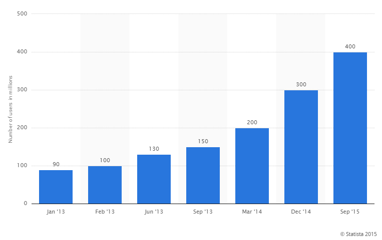 instagram-user-growth.png