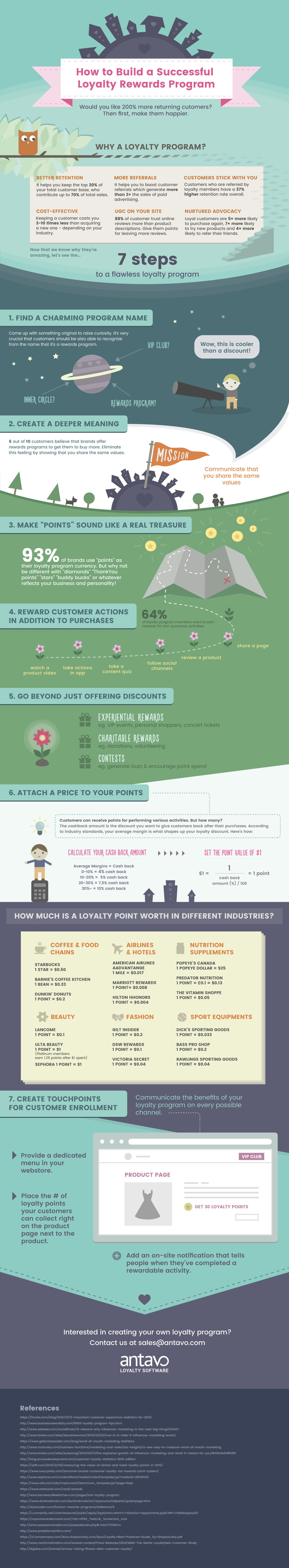 loyalty-rewards-program-infographic.png