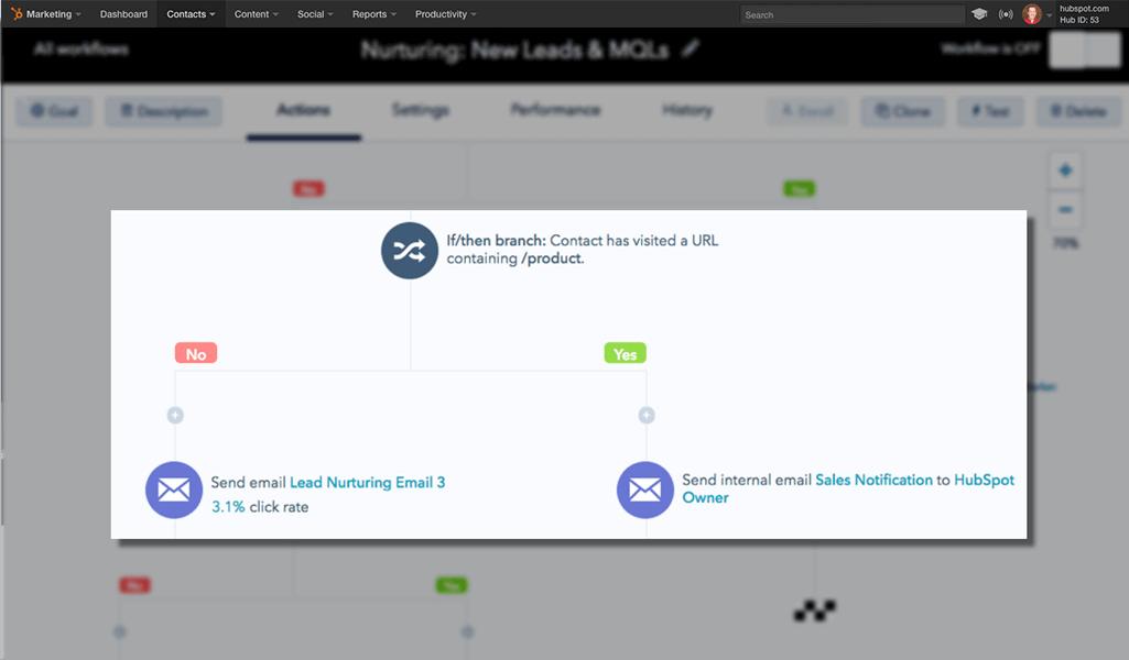 HubSpot Workflow image example
