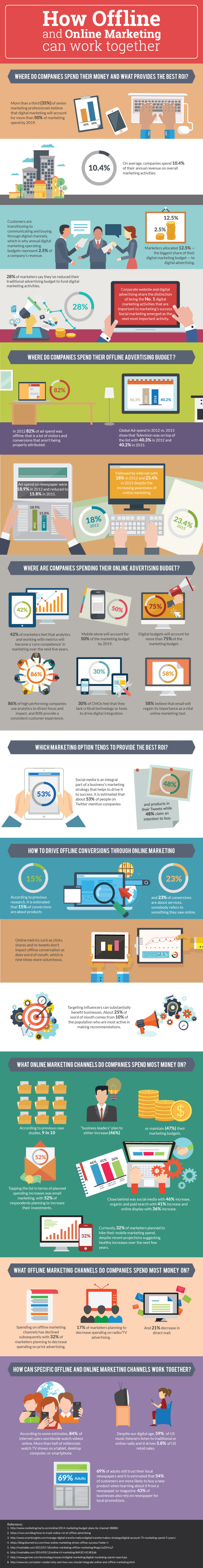 offline-and-online-marketing-infographic.jpg