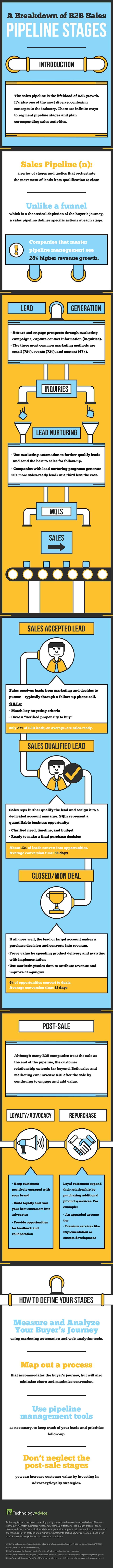 sales-pipeline-stages.jpg