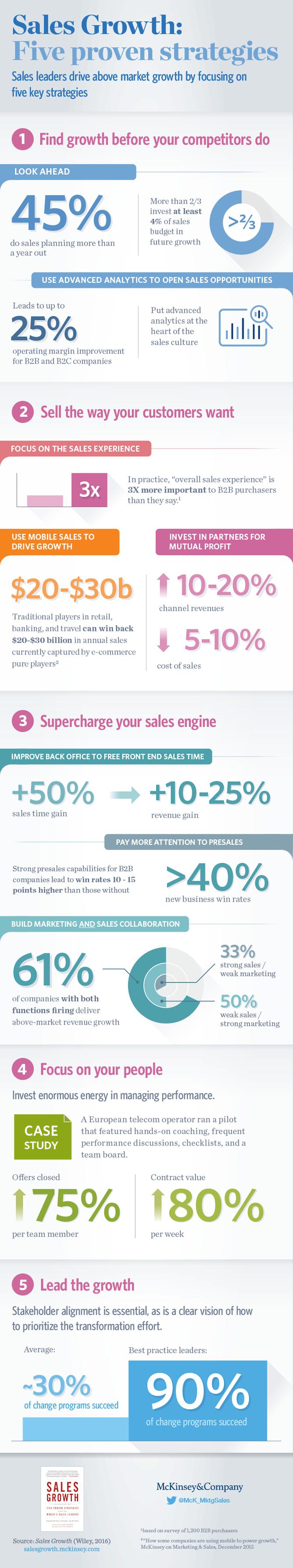 sales-strategies-mckinsey.png