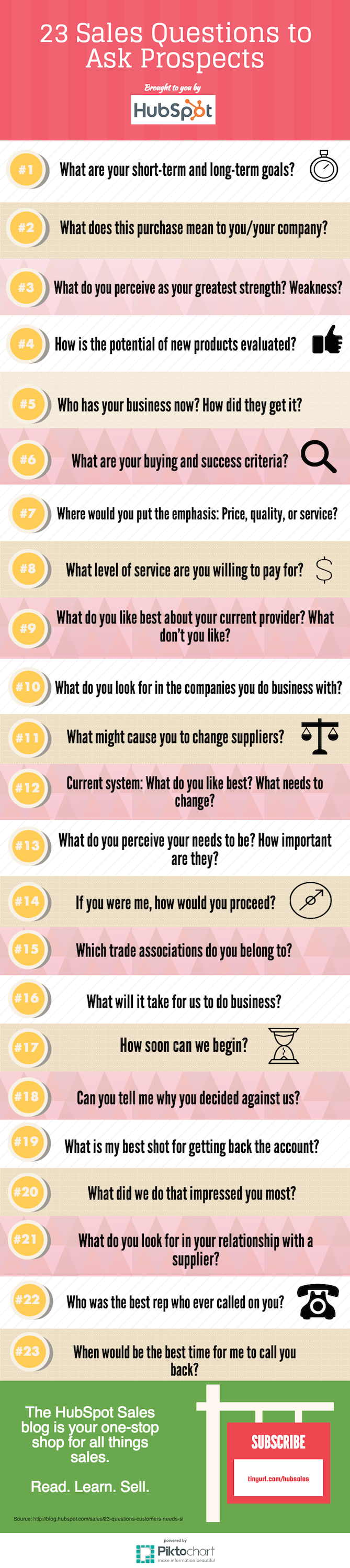 sales_questions_infographic.png