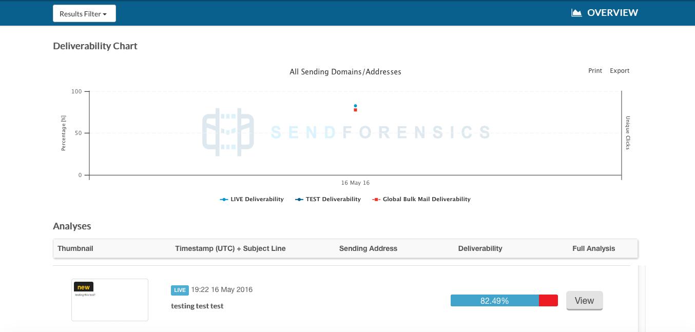 sendforensics-deliverability.png