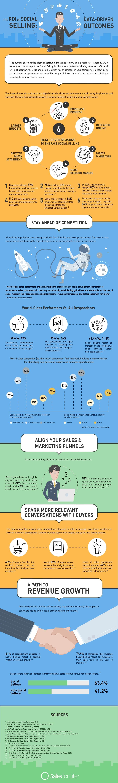 social-selling-statistics-1.jpg