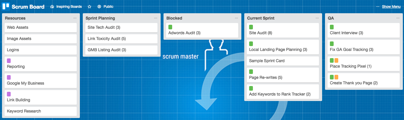 trello-board-scrum-example.png