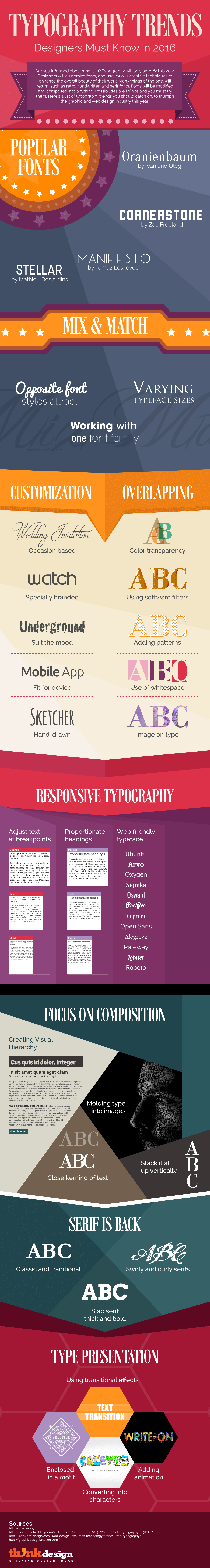 typography-trends-infographic.png