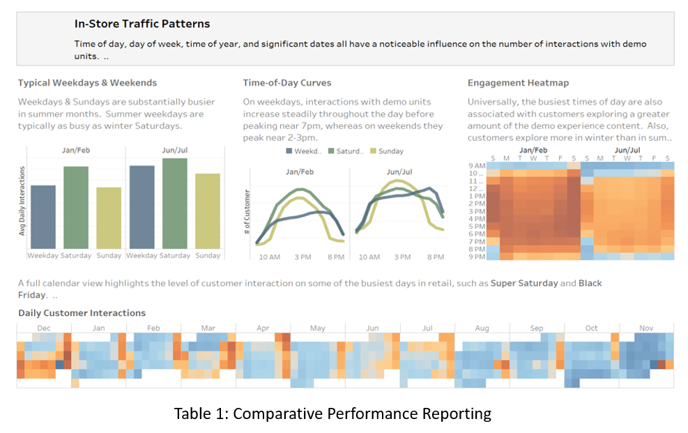 Comparative Performance Reporting