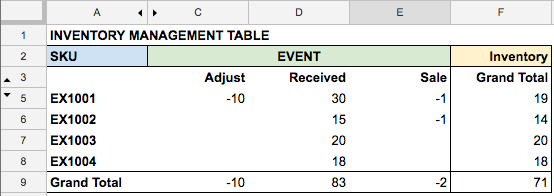 free inventory management excel template retailops