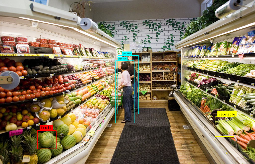 AI object detection sample in a supermarket using computer vision