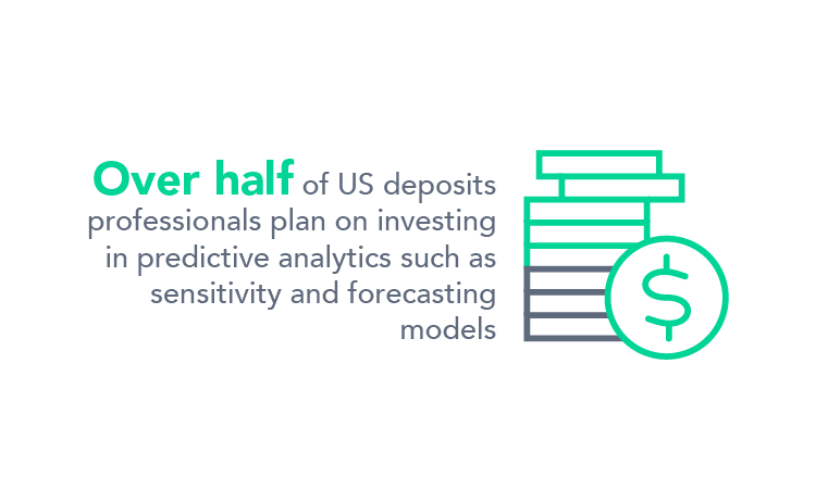 Over half of US deposits professionals plan on investing in predictive analytics such as sensitivity and forecasting models