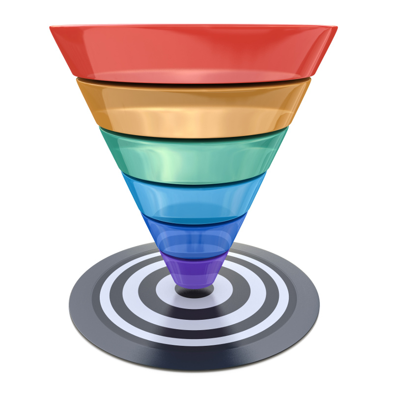 business-sales-funnel