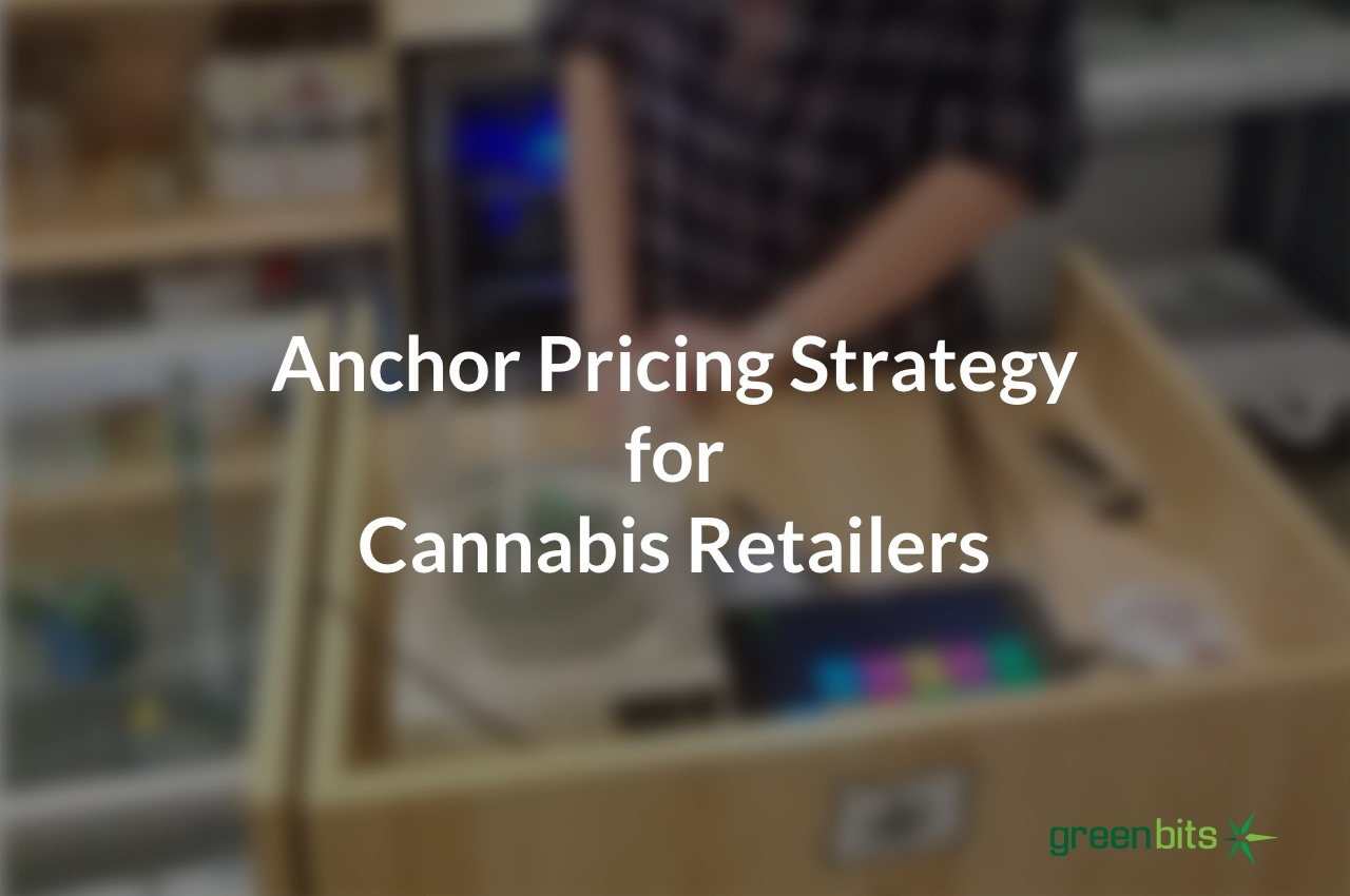 Advertising Savings: Anchor Pricing Strategy