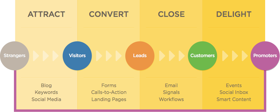 InboundMarketing-graphic.png