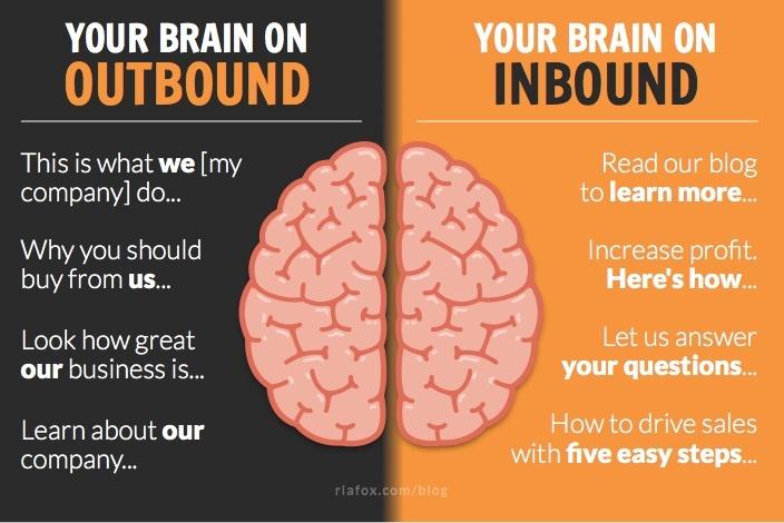 brain-on-inbound.jpg