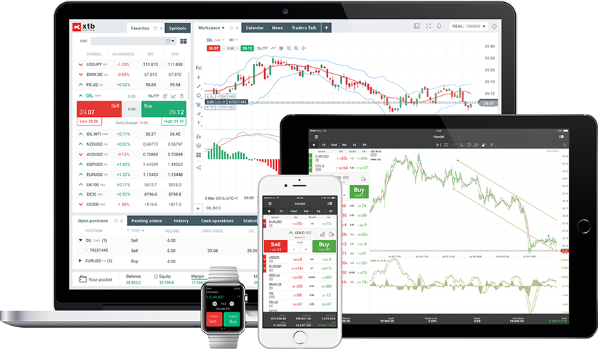 Platforma de trading xStation