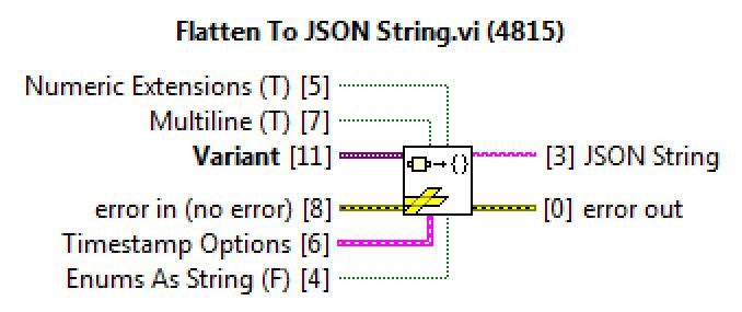 flatten to json string