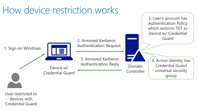 security-features-windows10-02