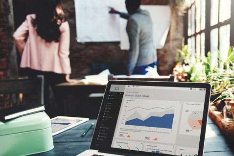 How Social Media Marketing Affects ROI