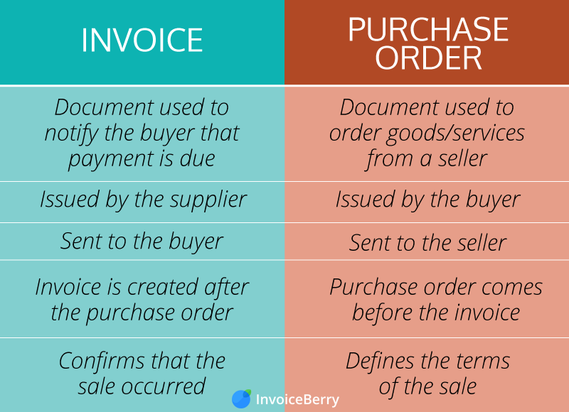 Template Receipt Of Payment  Major Things You Need To Know About An Invoice Export Invoice Sample with Itunes Receipts Word  Avoid Confusion By Creating Clear Policies Invoice Factoring Australia