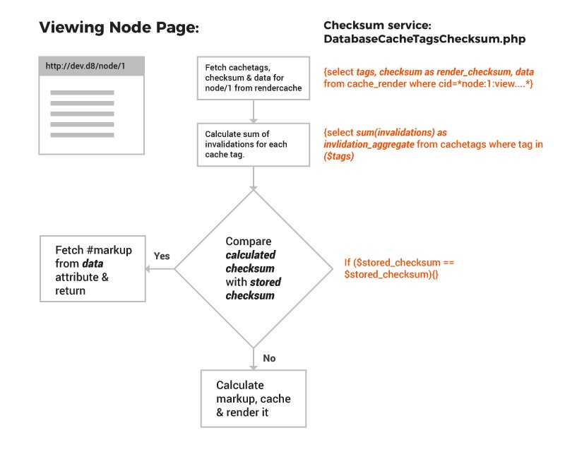 Node-Page-View.jpg