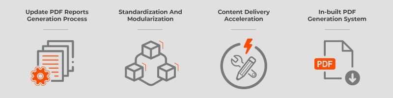 Axelerant-Content-Delivery-Acceleration