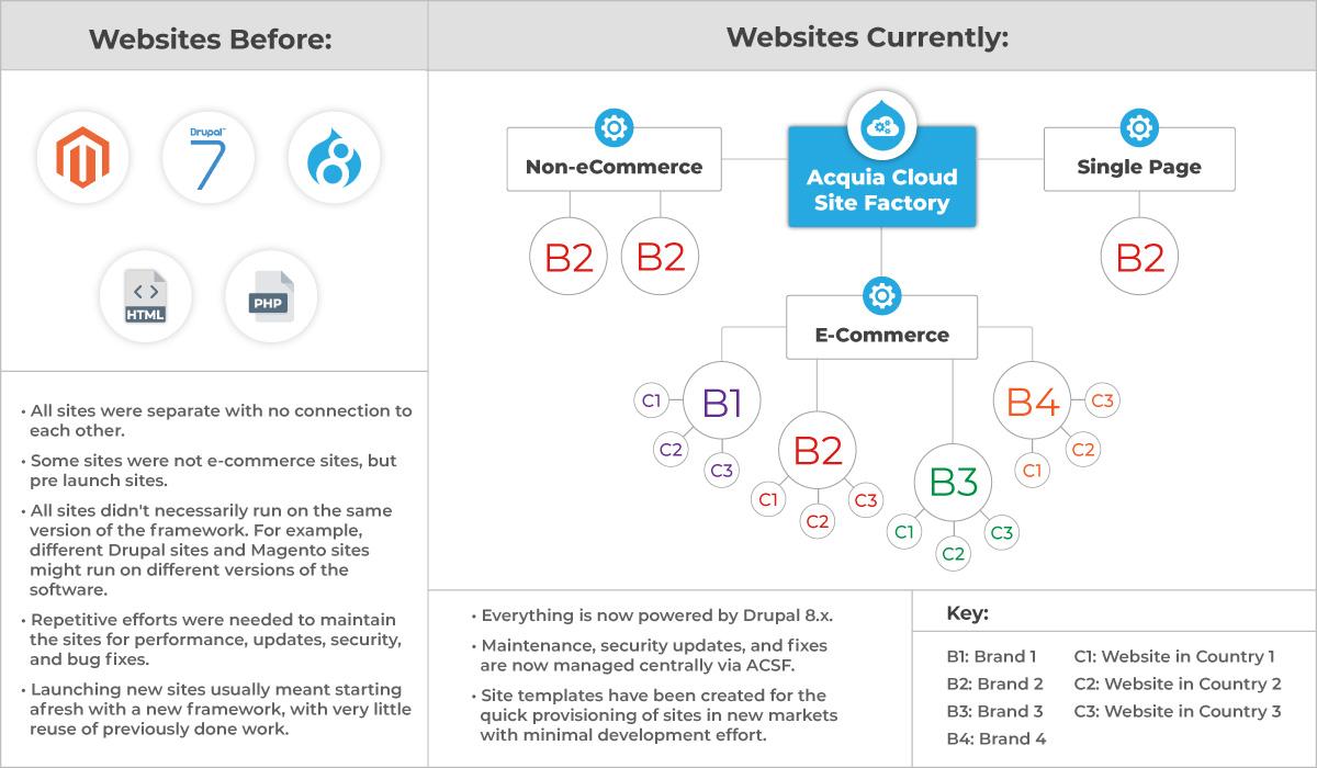 Global-Retail-Franchise-02-Desktop